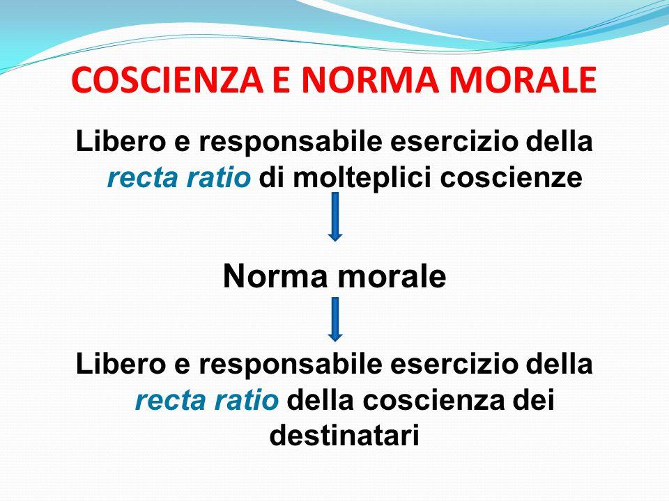 COSCIENZA E NORMA MORALE Libero e responsabile esercizio della recta ratio di molteplici coscienze Norma morale Libero e responsabile esercizio della recta ratio della coscienza dei destinatari