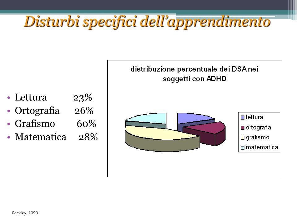 Diagnosi e intervento DIAGNOSI E INTERVENTO PER L'ADHD VENGONO PUNTUALIZZATI DALLE LINEE GUIDA S.I.N.P.I.A.