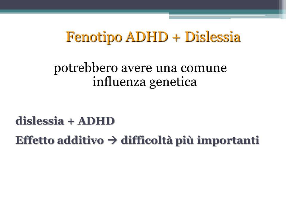 Ritardo nel linguaggio Difficoltà di coordinazione motoria Competenze di scrittura e lettura sotto l'età cronologica European Clinical Guidelines for ADHD, 2004 I bambini con ADHD hanno elevate probabilità di mostrare tipi diversi di ritardo del neurosviluppo Frequenti (fino al 40%)