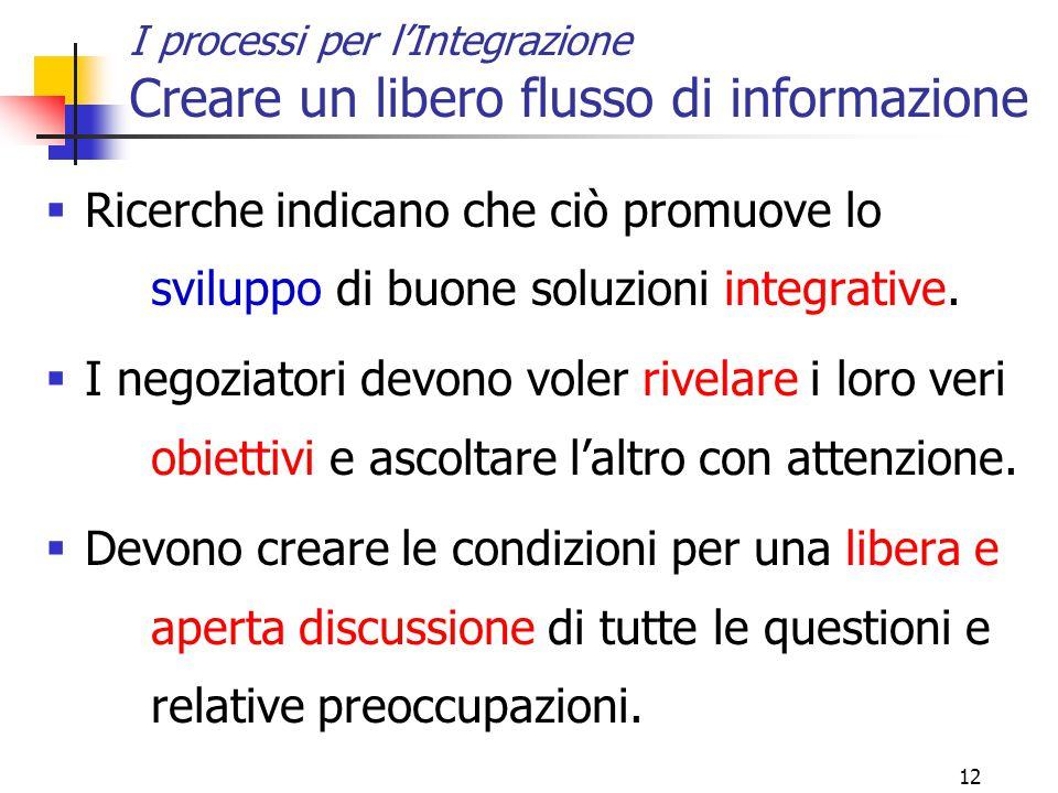 12 I processi per l'Integrazione Creare un libero flusso di informazione  Ricerche indicano che ciò promuove lo sviluppo di buone soluzioni integrative.