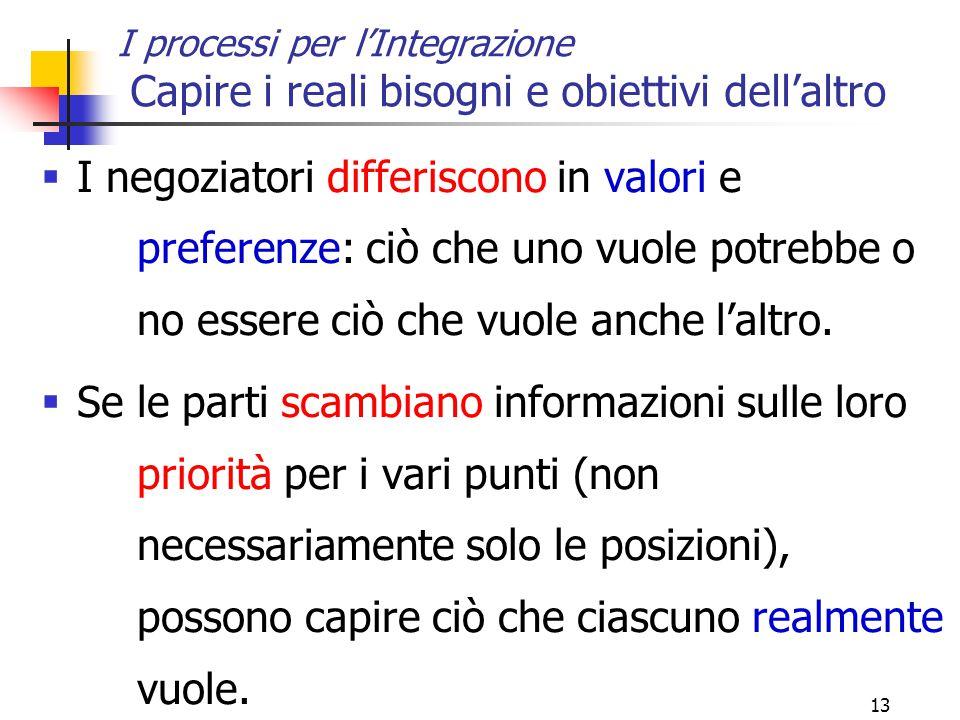 13 I processi per l'Integrazione Capire i reali bisogni e obiettivi dell'altro  I negoziatori differiscono in valori e preferenze: ciò che uno vuole