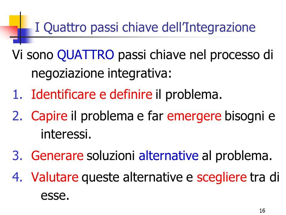 16 I Quattro passi chiave dell'Integrazione Vi sono QUATTRO passi chiave nel processo di negoziazione integrativa: 1.Identificare e definire il problema.