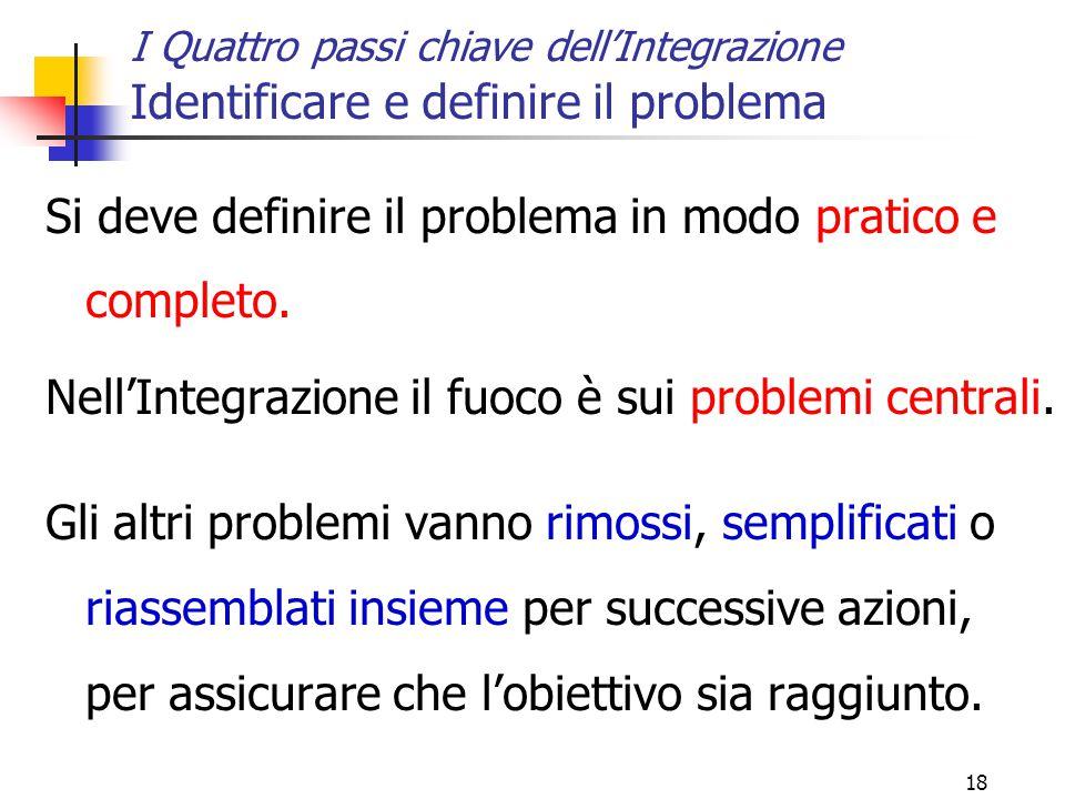 18 I Quattro passi chiave dell'Integrazione Identificare e definire il problema Si deve definire il problema in modo pratico e completo. Nell'Integraz
