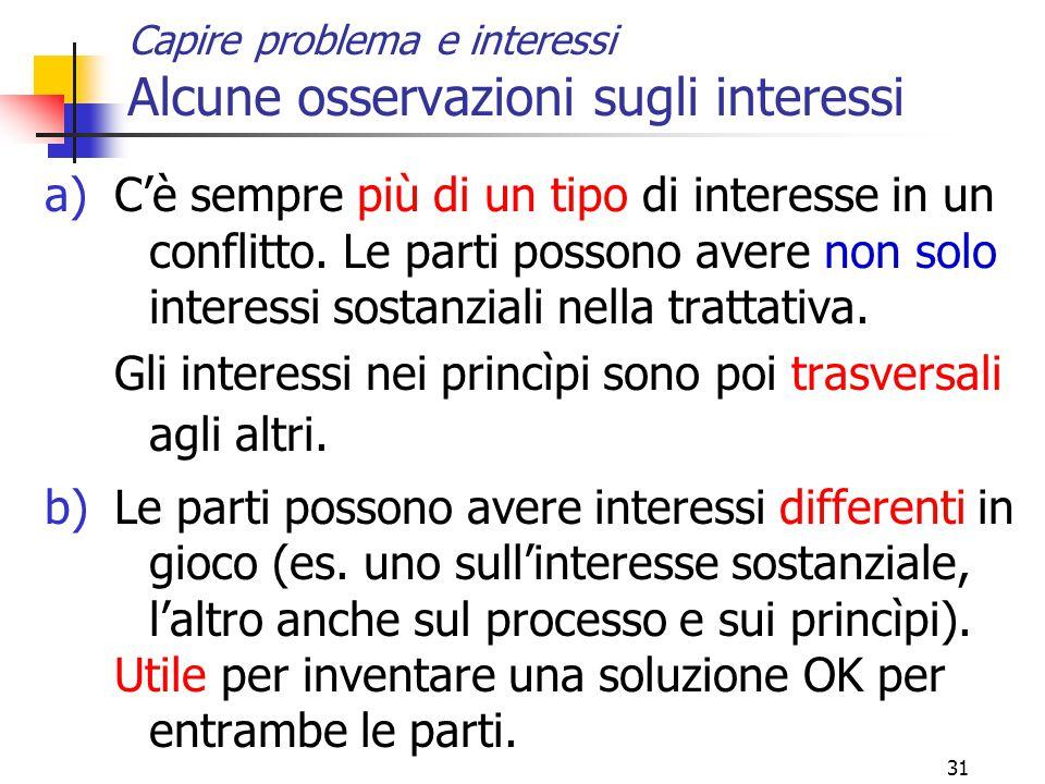 31 Capire problema e interessi Alcune osservazioni sugli interessi a)C'è sempre più di un tipo di interesse in un conflitto. Le parti possono avere no