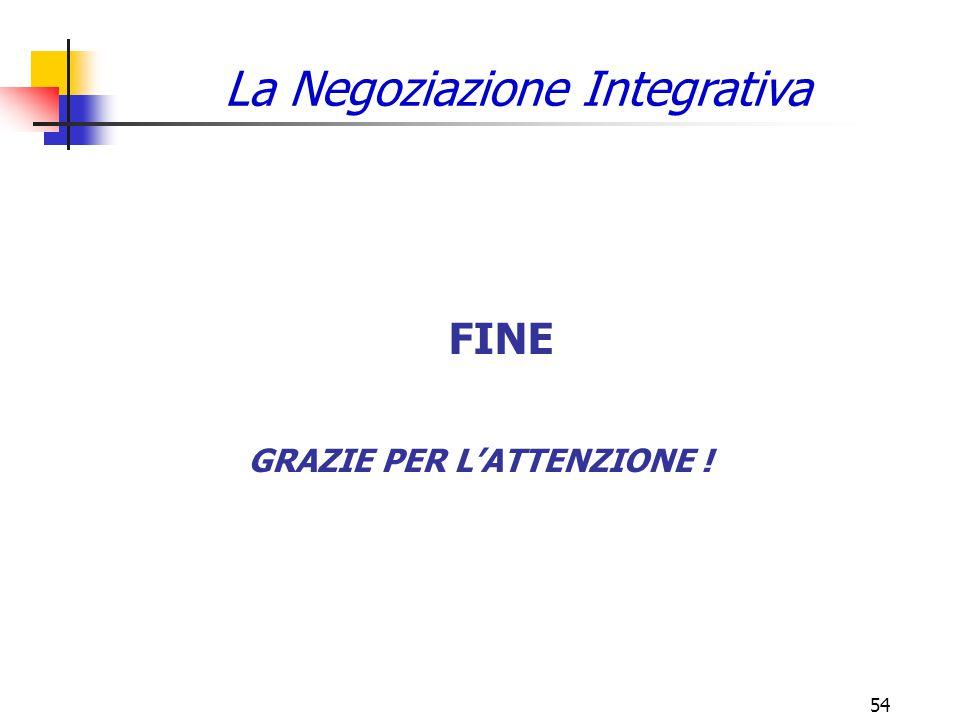 54 GRAZIE PER L'ATTENZIONE ! FINE La Negoziazione Integrativa