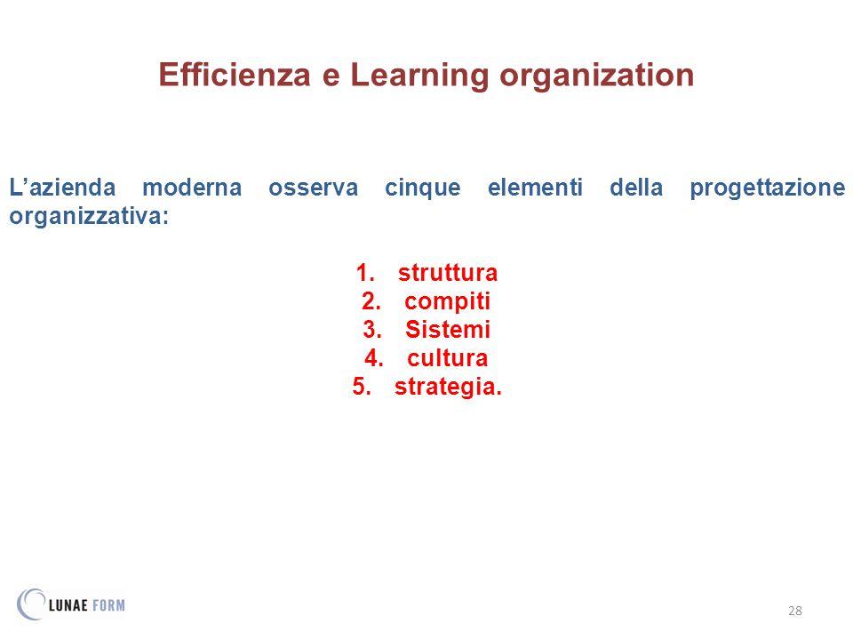 28 Efficienza e Learning organization L'azienda moderna osserva cinque elementi della progettazione organizzativa: 1.struttura 2.compiti 3.Sistemi 4.cultura 5.strategia.