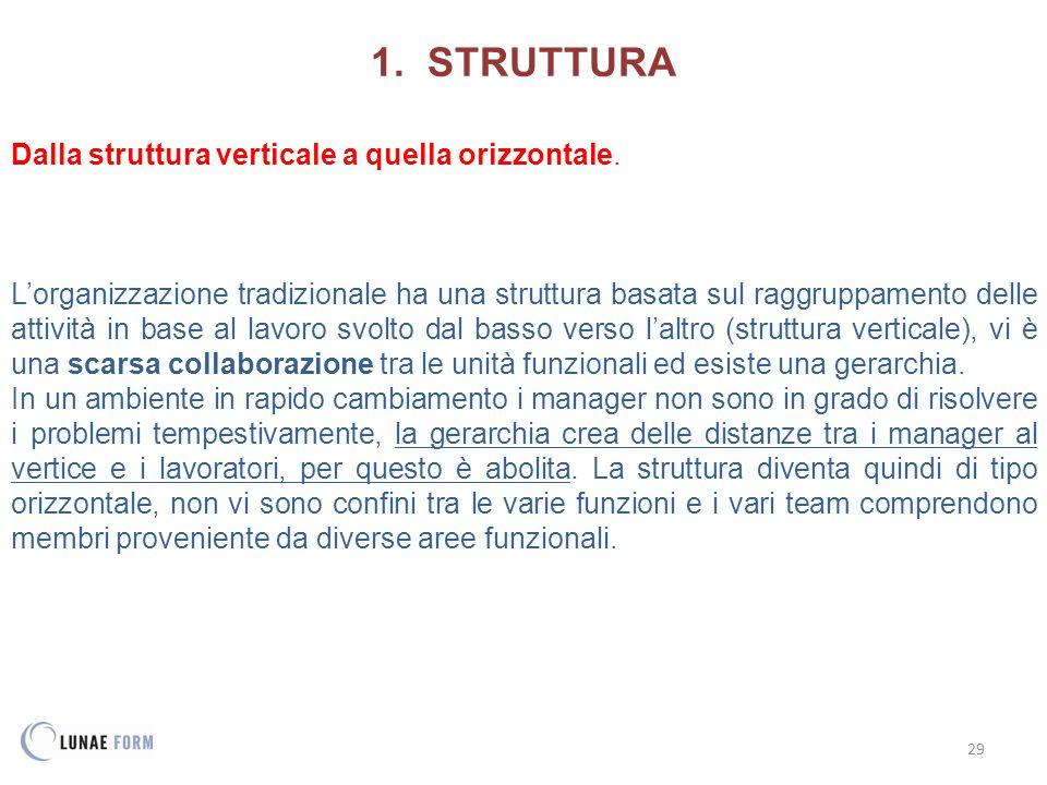 29 1.STRUTTURA Dalla struttura verticale a quella orizzontale.