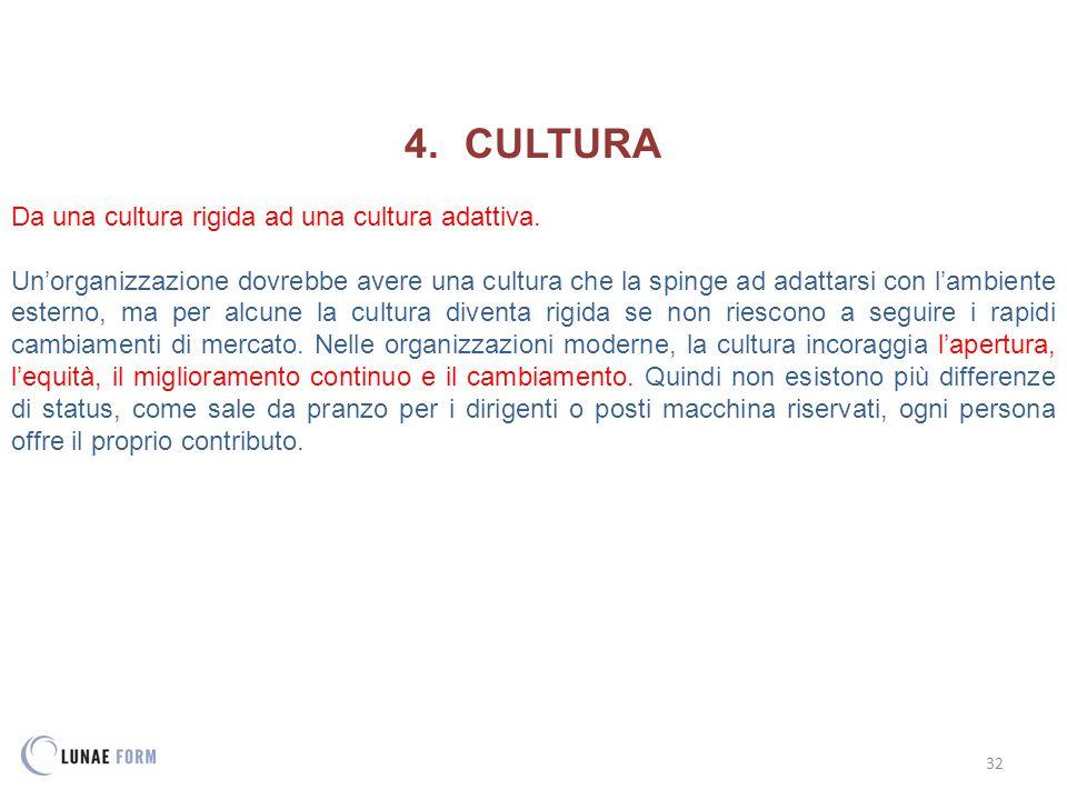 32 4.CULTURA Da una cultura rigida ad una cultura adattiva.