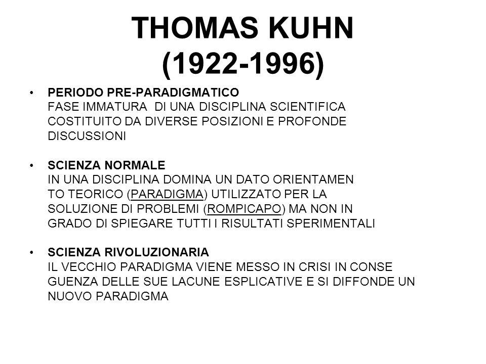 THOMAS KUHN (1922-1996) PERIODO PRE-PARADIGMATICO FASE IMMATURA DI UNA DISCIPLINA SCIENTIFICA COSTITUITO DA DIVERSE POSIZIONI E PROFONDE DISCUSSIONI SCIENZA NORMALE IN UNA DISCIPLINA DOMINA UN DATO ORIENTAMEN TO TEORICO (PARADIGMA) UTILIZZATO PER LA SOLUZIONE DI PROBLEMI (ROMPICAPO) MA NON IN GRADO DI SPIEGARE TUTTI I RISULTATI SPERIMENTALI SCIENZA RIVOLUZIONARIA IL VECCHIO PARADIGMA VIENE MESSO IN CRISI IN CONSE GUENZA DELLE SUE LACUNE ESPLICATIVE E SI DIFFONDE UN NUOVO PARADIGMA