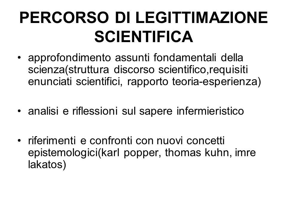 PERCORSO DI LEGITTIMAZIONE SCIENTIFICA approfondimento assunti fondamentali della scienza(struttura discorso scientifico,requisiti enunciati scientifi