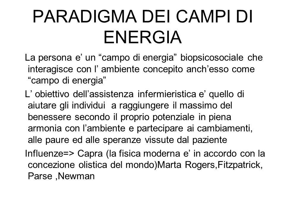 """PARADIGMA DEI CAMPI DI ENERGIA La persona e' un """"campo di energia"""" biopsicosociale che interagisce con l' ambiente concepito anch'esso come """"campo di"""