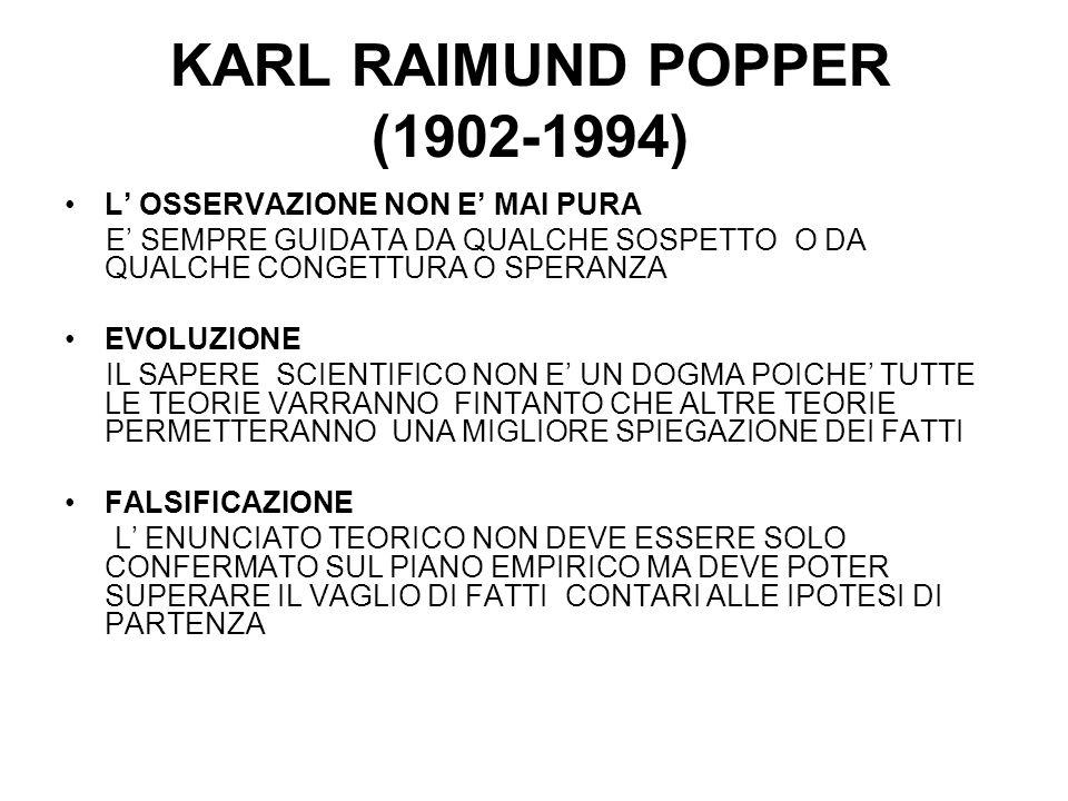 KARL RAIMUND POPPER (1902-1994) L' OSSERVAZIONE NON E' MAI PURA E' SEMPRE GUIDATA DA QUALCHE SOSPETTO O DA QUALCHE CONGETTURA O SPERANZA EVOLUZIONE IL SAPERE SCIENTIFICO NON E' UN DOGMA POICHE' TUTTE LE TEORIE VARRANNO FINTANTO CHE ALTRE TEORIE PERMETTERANNO UNA MIGLIORE SPIEGAZIONE DEI FATTI FALSIFICAZIONE L' ENUNCIATO TEORICO NON DEVE ESSERE SOLO CONFERMATO SUL PIANO EMPIRICO MA DEVE POTER SUPERARE IL VAGLIO DI FATTI CONTARI ALLE IPOTESI DI PARTENZA
