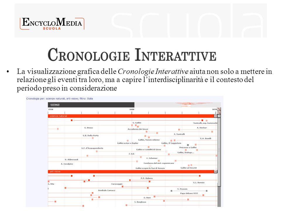 La visualizzazione grafica delle Cronologie Interattive aiuta non solo a mettere in relazione gli eventi tra loro, ma a capire l'interdisciplinarità e