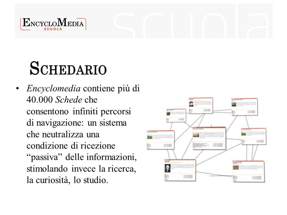 """Encyclomedia contiene più di 40.000 Schede che consentono infiniti percorsi di navigazione: un sistema che neutralizza una condizione di ricezione """"pa"""
