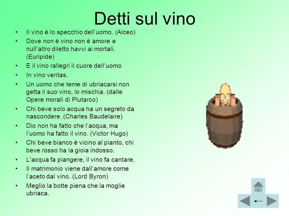 Detti sul vino Il vino è lo specchio dell'uomo. (Alceo) Dove non è vino non è amore e null'altro diletto havvi ai mortali. (Euripide) E il vino ralleg