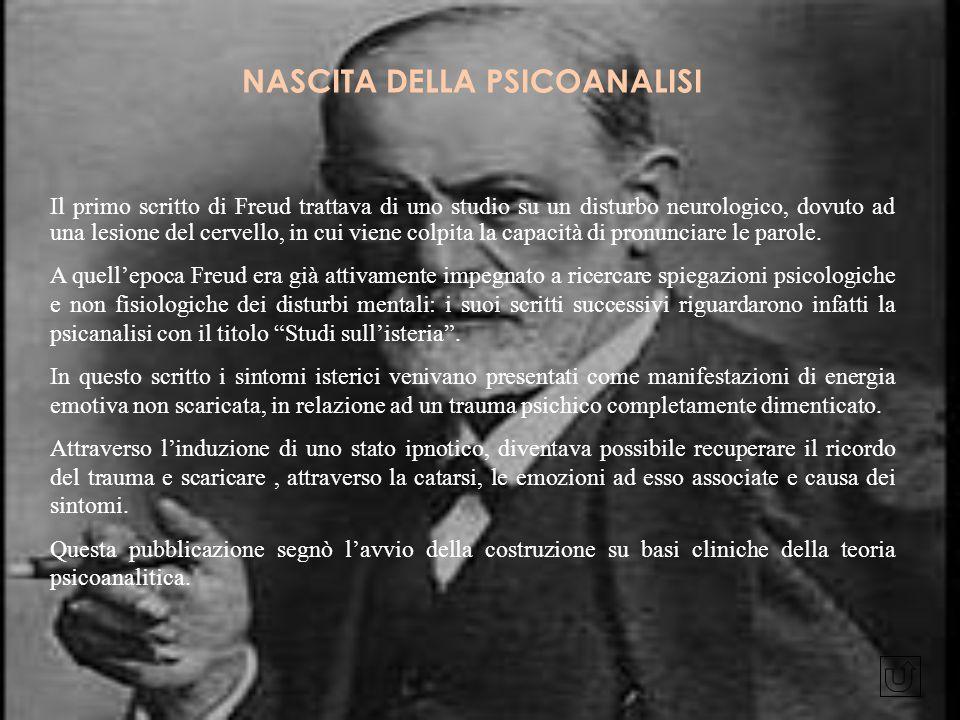 NASCITA DELLA PSICOANALISI Il primo scritto di Freud trattava di uno studio su un disturbo neurologico, dovuto ad una lesione del cervello, in cui vie