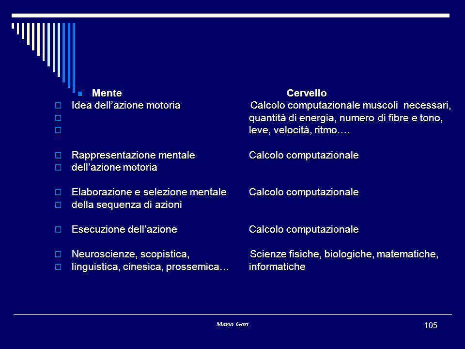 Mario Gori 105 MenteCervello MenteCervello  Idea dell'azione motoria Calcolo computazionale muscoli necessari,  quantità di energia, numero di fibre
