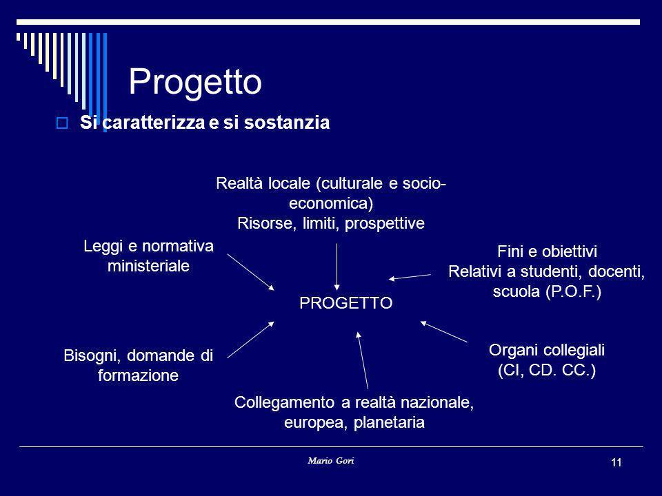 Mario Gori 11 Progetto  Si caratterizza e si sostanzia Realtà locale (culturale e socio- economica) Risorse, limiti, prospettive Leggi e normativa mi