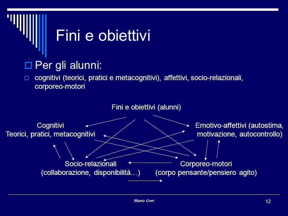 Mario Gori 12 Fini e obiettivi  Per gli alunni:  cognitivi (teorici, pratici e metacognitivi), affettivi, socio-relazionali, corporeo-motori Fini e