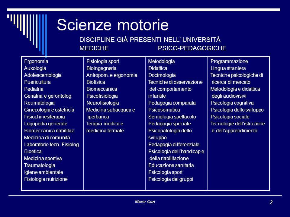Mario Gori 53 MODELLO E TEORIA NELLE SCIENZE MOTORIE  Il modello di un'azione, serve a rappresentare un'azione svolta o da svolgere.