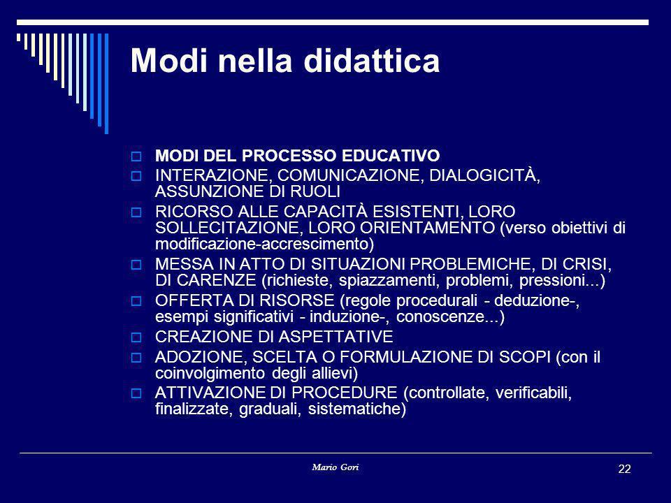 Mario Gori 22 Modi nella didattica  MODI DEL PROCESSO EDUCATIVO  INTERAZIONE, COMUNICAZIONE, DIALOGICITÀ, ASSUNZIONE DI RUOLI  RICORSO ALLE CAPACITÀ ESISTENTI, LORO SOLLECITAZIONE, LORO ORIENTAMENTO (verso obiettivi di modificazione-accrescimento)  MESSA IN ATTO DI SITUAZIONI PROBLEMICHE, DI CRISI, DI CARENZE (richieste, spiazzamenti, problemi, pressioni...)  OFFERTA DI RISORSE (regole procedurali - deduzione-, esempi significativi - induzione-, conoscenze...)  CREAZIONE DI ASPETTATIVE  ADOZIONE, SCELTA O FORMULAZIONE DI SCOPI (con il coinvolgimento degli allievi)  ATTIVAZIONE DI PROCEDURE (controllate, verificabili, finalizzate, graduali, sistematiche)