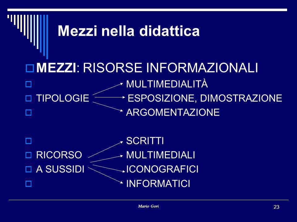 Mario Gori 23 Mezzi nella didattica  MEZZI: RISORSE INFORMAZIONALI  MULTIMEDIALITÀ  TIPOLOGIE ESPOSIZIONE, DIMOSTRAZIONE  ARGOMENTAZIONE  SCRITTI