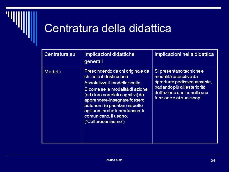 Mario Gori 24 Centratura della didattica Centratura suImplicazioni didattiche generali Implicazioni nella didattica Modelli Prescindendo da chi origina e da chi ne è il destinatario.