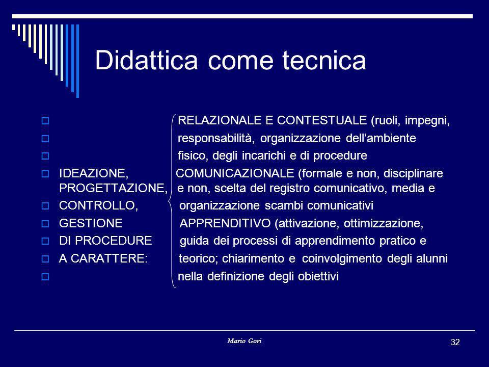 Mario Gori 32 Didattica come tecnica  RELAZIONALE E CONTESTUALE (ruoli, impegni,  responsabilità, organizzazione dell'ambiente  fisico, degli incarichi e di procedure  IDEAZIONE, COMUNICAZIONALE (formale e non, disciplinare PROGETTAZIONE, e non, scelta del registro comunicativo, media e  CONTROLLO, organizzazione scambi comunicativi  GESTIONE APPRENDITIVO (attivazione, ottimizzazione,  DI PROCEDURE guida dei processi di apprendimento pratico e  A CARATTERE: teorico; chiarimento e coinvolgimento degli alunni  nella definizione degli obiettivi