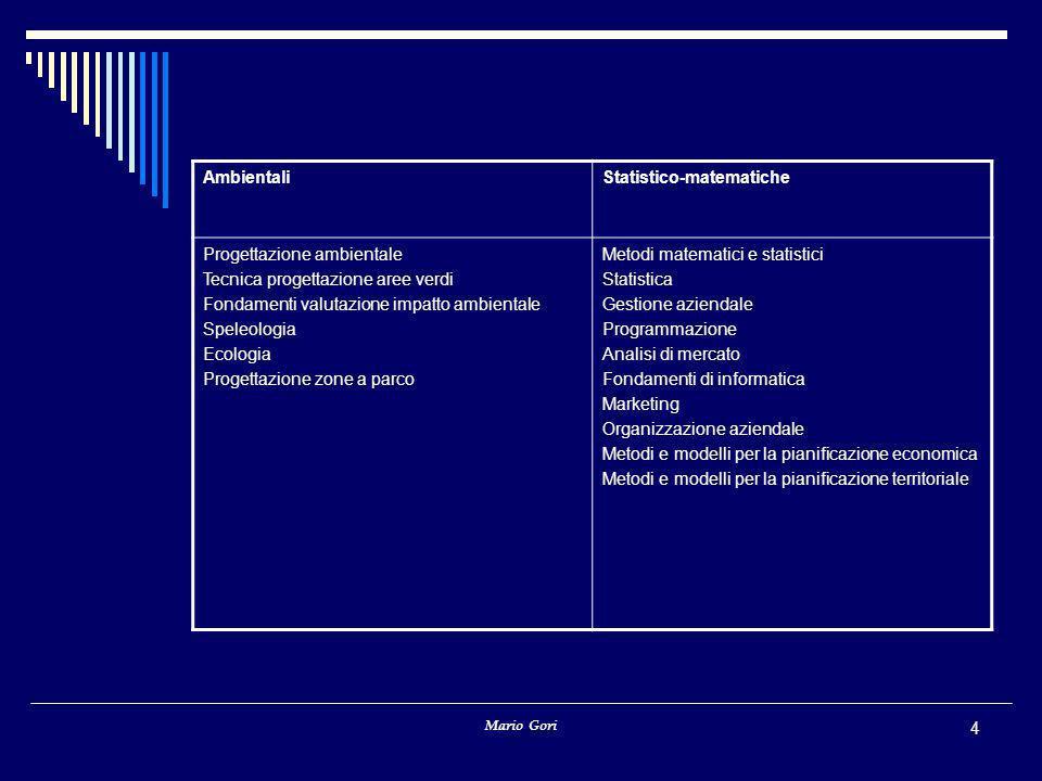 Mario Gori 4 AmbientaliStatistico-matematiche Progettazione ambientale Tecnica progettazione aree verdi Fondamenti valutazione impatto ambientale Spel