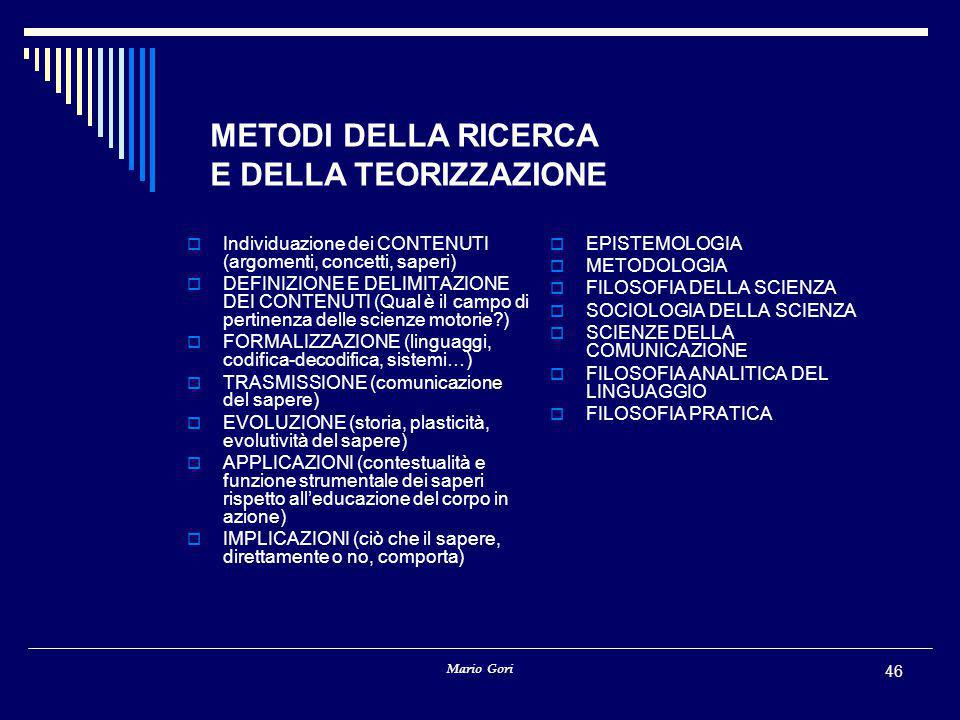 Mario Gori 46  Individuazione dei CONTENUTI (argomenti, concetti, saperi)  DEFINIZIONE E DELIMITAZIONE DEI CONTENUTI (Qual è il campo di pertinenza delle scienze motorie?)  FORMALIZZAZIONE (linguaggi, codifica-decodifica, sistemi…)  TRASMISSIONE (comunicazione del sapere)  EVOLUZIONE (storia, plasticità, evolutività del sapere)  APPLICAZIONI (contestualità e funzione strumentale dei saperi rispetto all'educazione del corpo in azione)  IMPLICAZIONI (ciò che il sapere, direttamente o no, comporta)  EPISTEMOLOGIA  METODOLOGIA  FILOSOFIA DELLA SCIENZA  SOCIOLOGIA DELLA SCIENZA  SCIENZE DELLA COMUNICAZIONE  FILOSOFIA ANALITICA DEL LINGUAGGIO  FILOSOFIA PRATICA METODI DELLA RICERCA E DELLA TEORIZZAZIONE