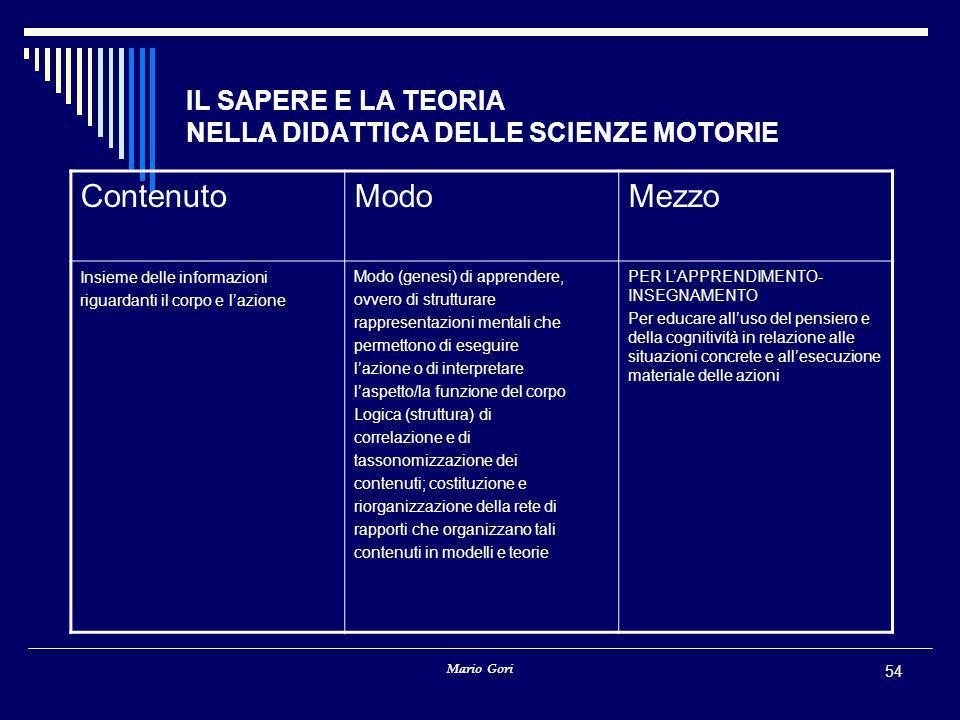 Mario Gori 54 IL SAPERE E LA TEORIA NELLA DIDATTICA DELLE SCIENZE MOTORIE ContenutoModoMezzo Insieme delle informazioni riguardanti il corpo e l'azion