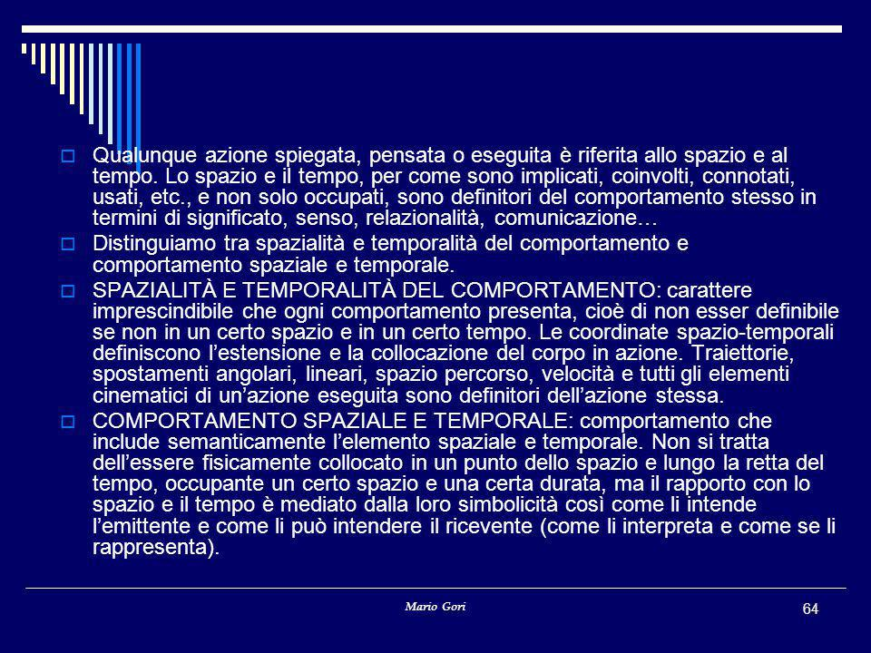 Mario Gori 64  Qualunque azione spiegata, pensata o eseguita è riferita allo spazio e al tempo. Lo spazio e il tempo, per come sono implicati, coinvo