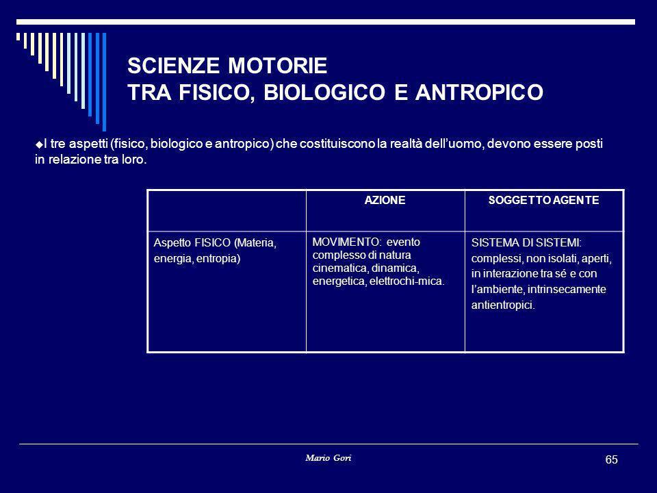Mario Gori 65 SCIENZE MOTORIE TRA FISICO, BIOLOGICO E ANTROPICO AZIONESOGGETTO AGENTE Aspetto FISICO (Materia, energia, entropia) MOVIMENTO: evento complesso di natura cinematica, dinamica, energetica, elettrochi-mica.