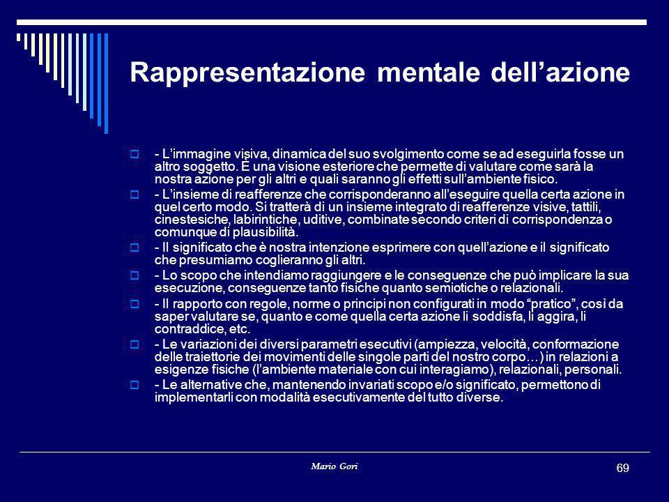 Mario Gori 69 Rappresentazione mentale dell'azione  - L'immagine visiva, dinamica del suo svolgimento come se ad eseguirla fosse un altro soggetto. È