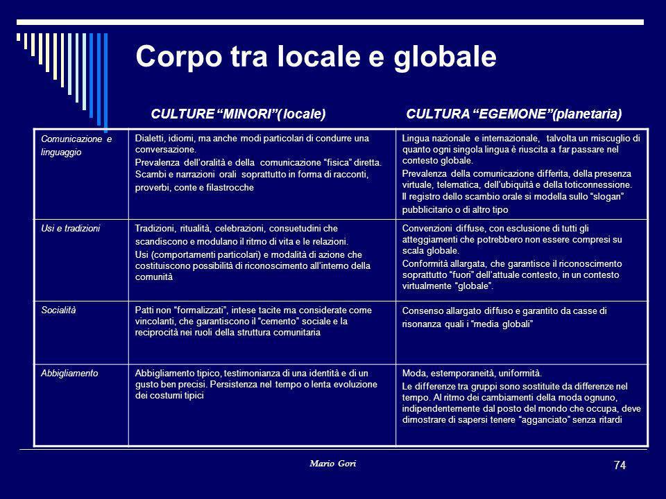 Mario Gori 74 Corpo tra locale e globale Comunicazione e linguaggio Dialetti, idiomi, ma anche modi particolari di condurre una conversazione. Prevale