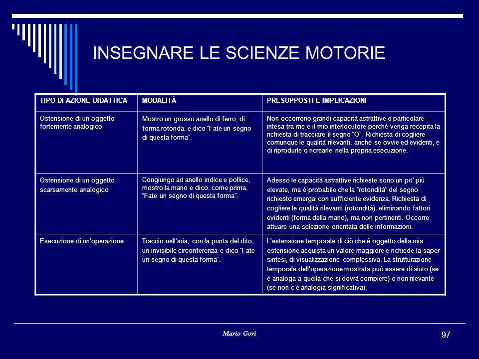 Mario Gori 97 INSEGNARE LE SCIENZE MOTORIE TIPO DI AZIONE DIDATTICAMODALITÀPRESUPPOSTI E IMPLICAZIONI Ostensione di un oggetto fortemente analogico Mo