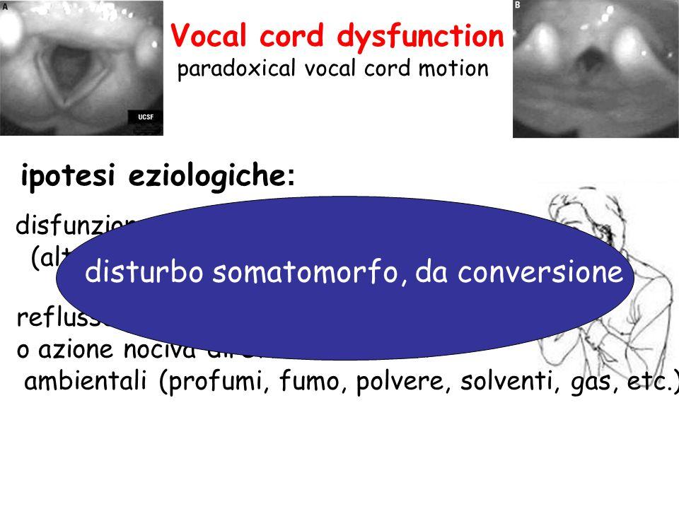disfunzione del sistema autonomo vagale (alterazione dei riflessi parasimpatici) ipotesi eziologiche : reflusso gastroesofageo o azione nociva diretta di irritanti ambientali (profumi, fumo, polvere, solventi, gas, etc.) disturbo somatomorfo, da conversione Vocal cord dysfunction paradoxical vocal cord motion