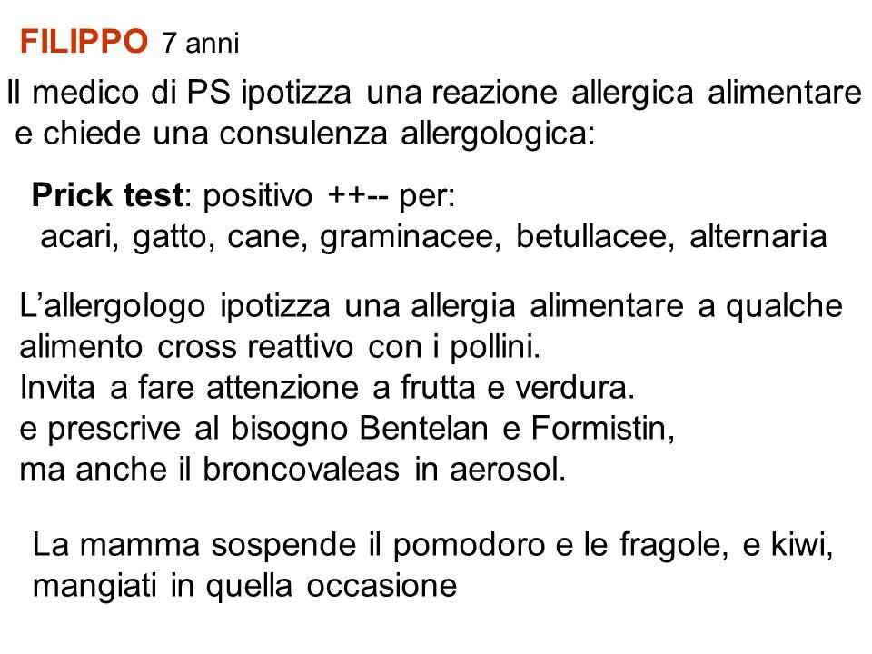 Il medico di PS ipotizza una reazione allergica alimentare e chiede una consulenza allergologica: Prick test: positivo ++-- per: acari, gatto, cane, g