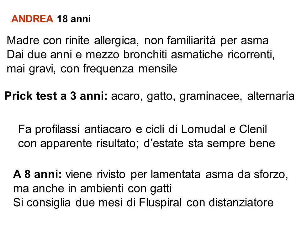 Andrea Polloni ANDREA 18 anni Madre con rinite allergica, non familiarità per asma Dai due anni e mezzo bronchiti asmatiche ricorrenti, mai gravi, con