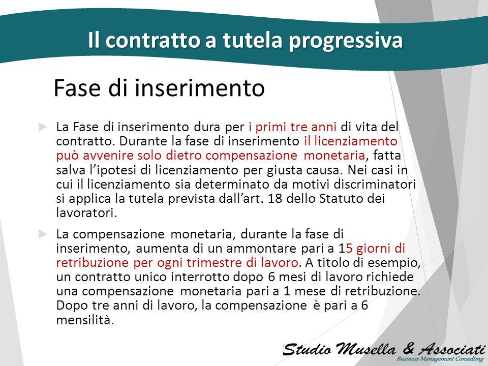 Il contratto a tutela progressiva è a tempo indeterminato, e quindi non prevede alcun termine di scadenza.  Prevede una fase di inserimento ed una