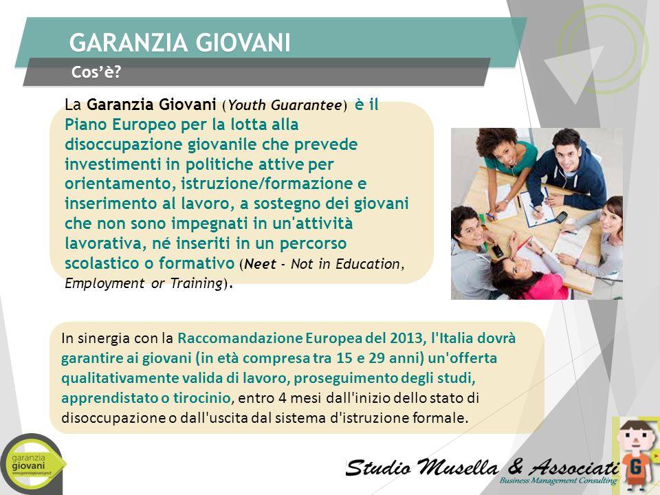 La Garanzia Giovani dr. G. Trombino- CpI Napoli Fuorigrotta