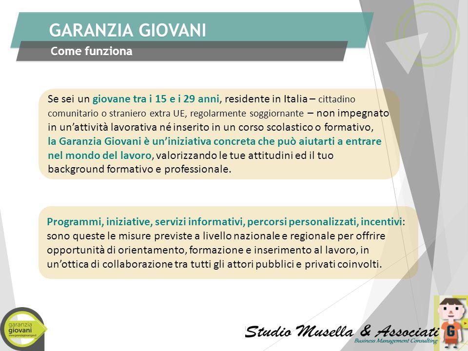 GARANZIA GIOVANI Cos'è? La Garanzia Giovani (Youth Guarantee) è il Piano Europeo per la lotta alla disoccupazione giovanile che prevede investimenti i