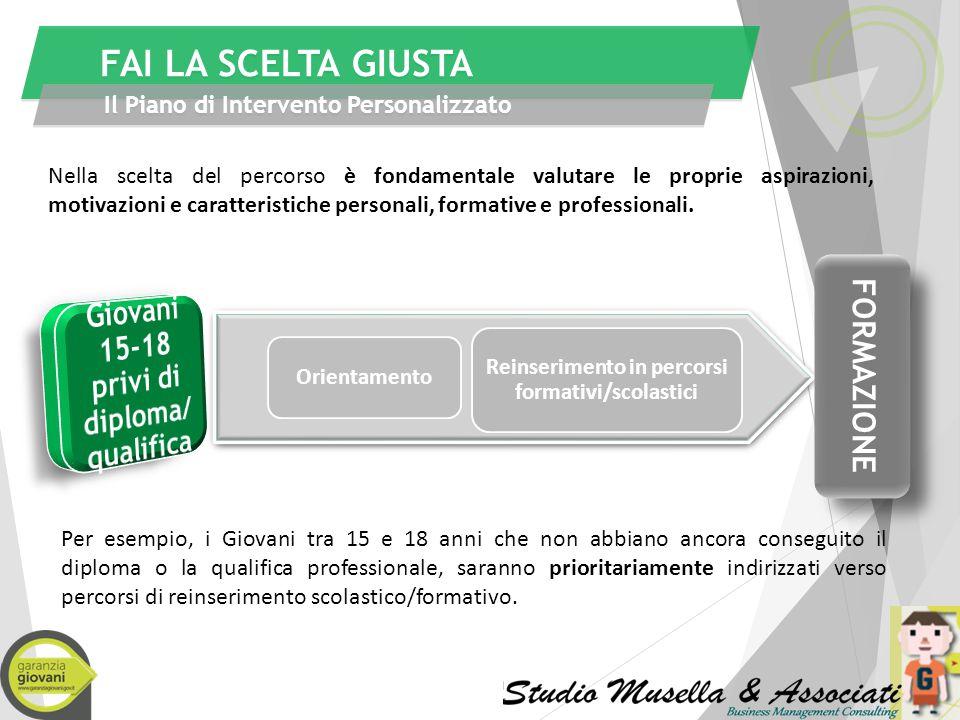 GARANZIA GIOVANI Le azioni previste SERVIZI: Accoglienza Orientamento Accompagnamento al lavoro MISURE INCENTIVATE: Percorsi di formazione Apprendista