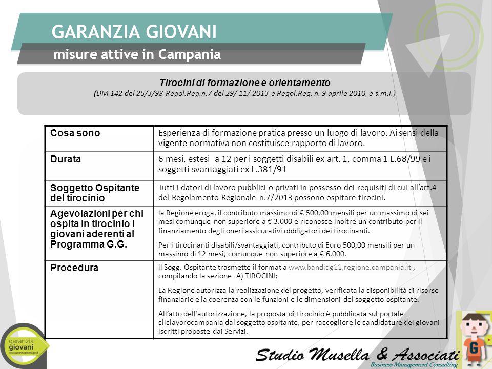 GARANZIA GIOVANI misure attive in Campania Decreto Dirigenziale n. 566 del 01/08/2014-