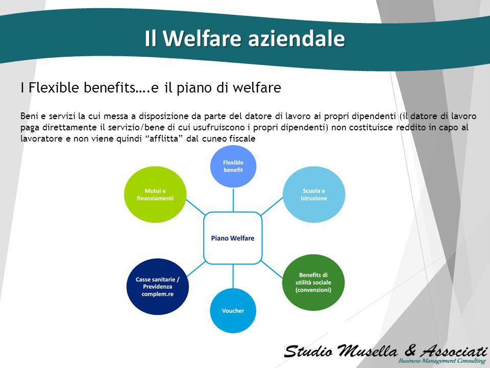 VANTAGGI FISCALI Retribuzione aggiuntiva di 1000 euro Costo per il datore di lavoro 1400 Lordo per il lavoratore 1000 Netto per il lavoratore 770 Bene