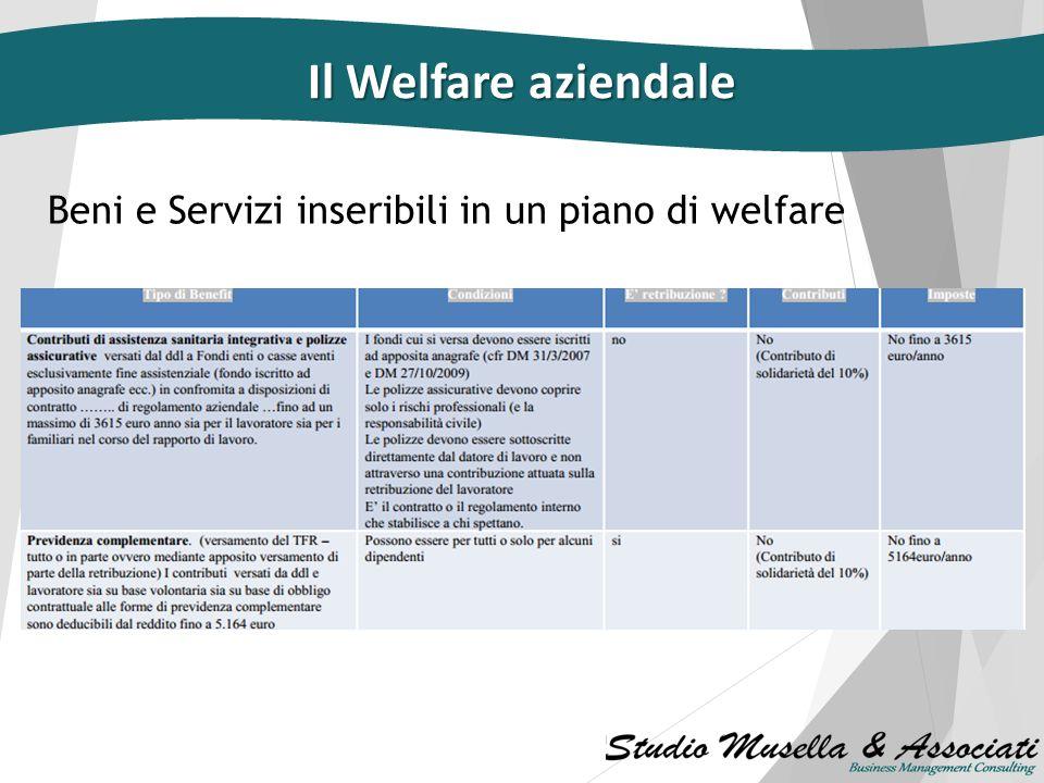 Differenze Il Welfare aziendale