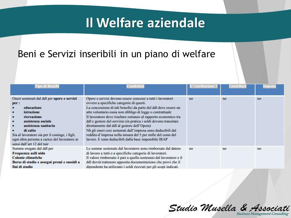 Beni e Servizi inseribili in un piano di welfare Il Welfare aziendale