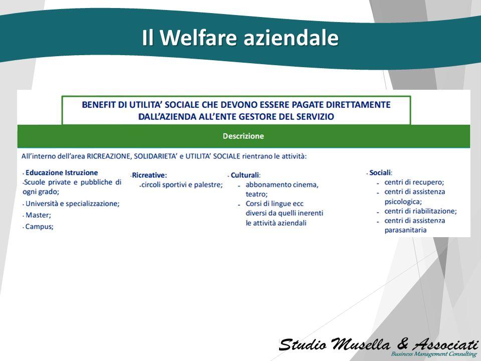 MODALITA' DI EROGAZIONE Il Welfare aziendale