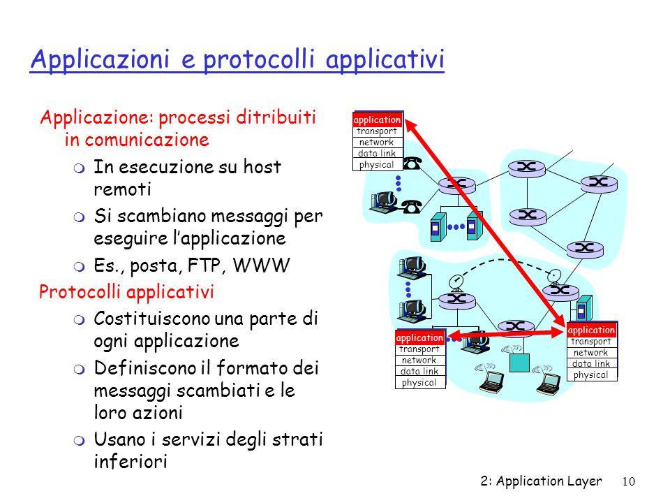 2: Application Layer 10 Applicazioni e protocolli applicativi Applicazione: processi ditribuiti in comunicazione m In esecuzione su host remoti m Si s