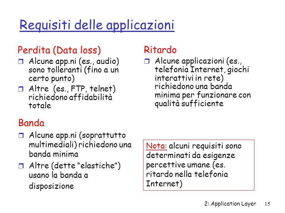 2: Application Layer 15 Requisiti delle applicazioni Perdita (Data loss) r Alcune app.ni (es., audio) sono tolleranti (fino a un certo punto) r Altre